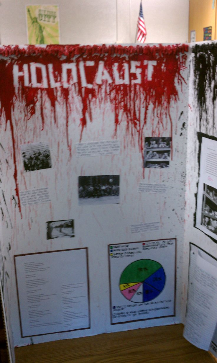17 best images about holocaust anne frank holocaust 8th grade middle school holocaust tri fold project various assignments including ones
