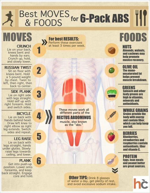 Best Moves and Foods for 6-Pack Abs - Diet & Exercise yes yes yes I'm doing this.