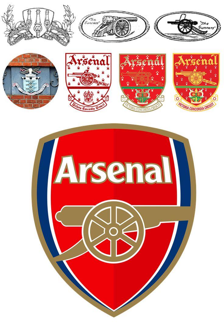 Arsenal Football Club.
