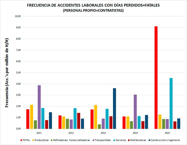 : : IAPG : : Instituto Argentino del Petroleo y del Gas