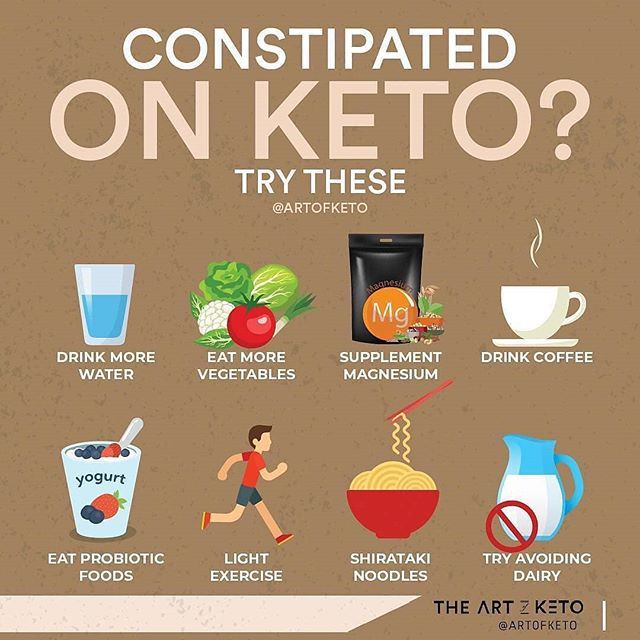 how to not be constipated on keto diet