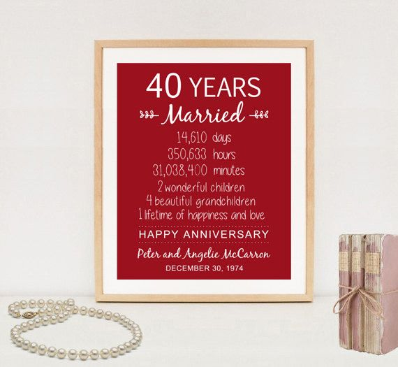 40th Anniversary Gift 40 Years Wedding Personalized Th Print Giftsanniversary Ideas60