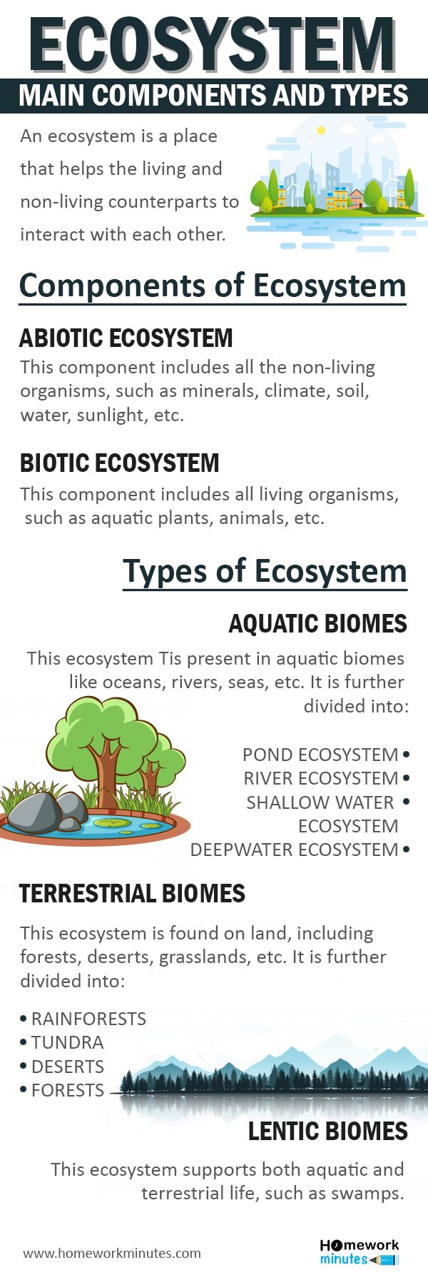 Ecosystem Ecosystems Projects Ecosystem Activities Abiotic [ 1800 x 600 Pixel ]