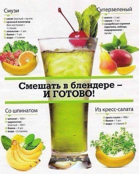 #infographics #инфографика #greenfood #здоровая #еда