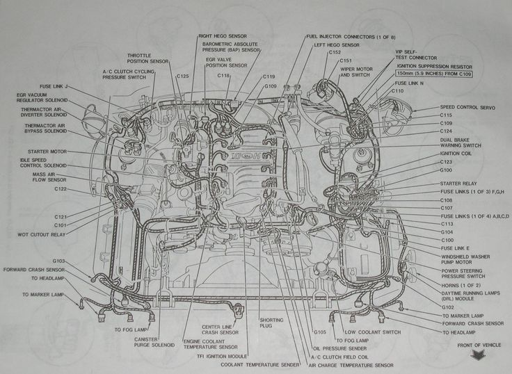 94 95 Engine Bay Diagram Mustang Fuse Wiring Diagrams 2007 Ford Mustang Mustang Engine Ford Windstar