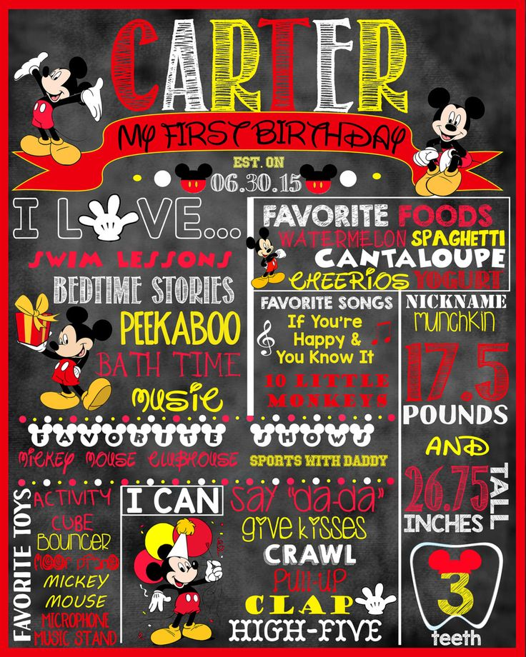 """Mickey Mouse Birthday Stat """"Chalkboard"""" (digital poster) by ccharactercreationss on Etsy https://www.etsy.com/listing/234055480/mickey-mouse-birthday-stat-chalkboard"""