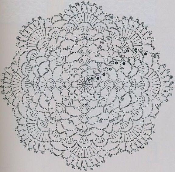 Вязание крючком круглого