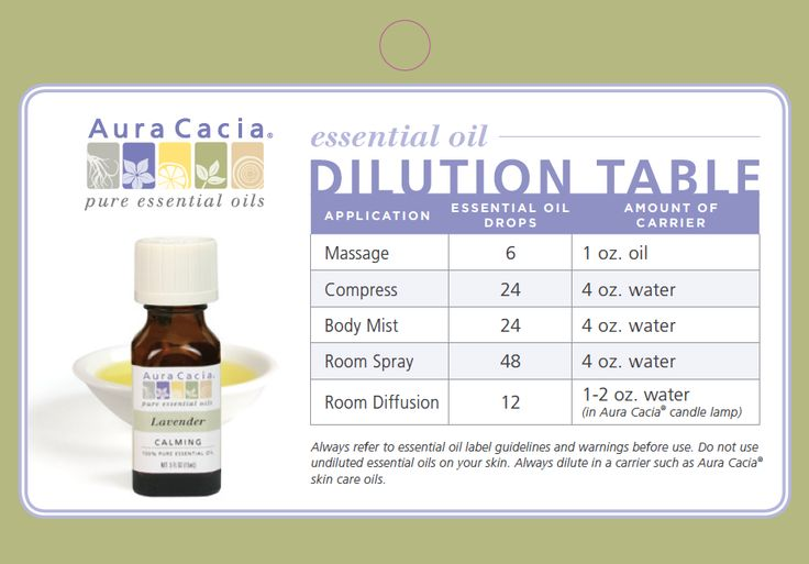 Tips for diluting your essential oils by @Aura Cacia! #DIY #Beauty Probably soon we both have more blessing then it's better Producting in the same company.