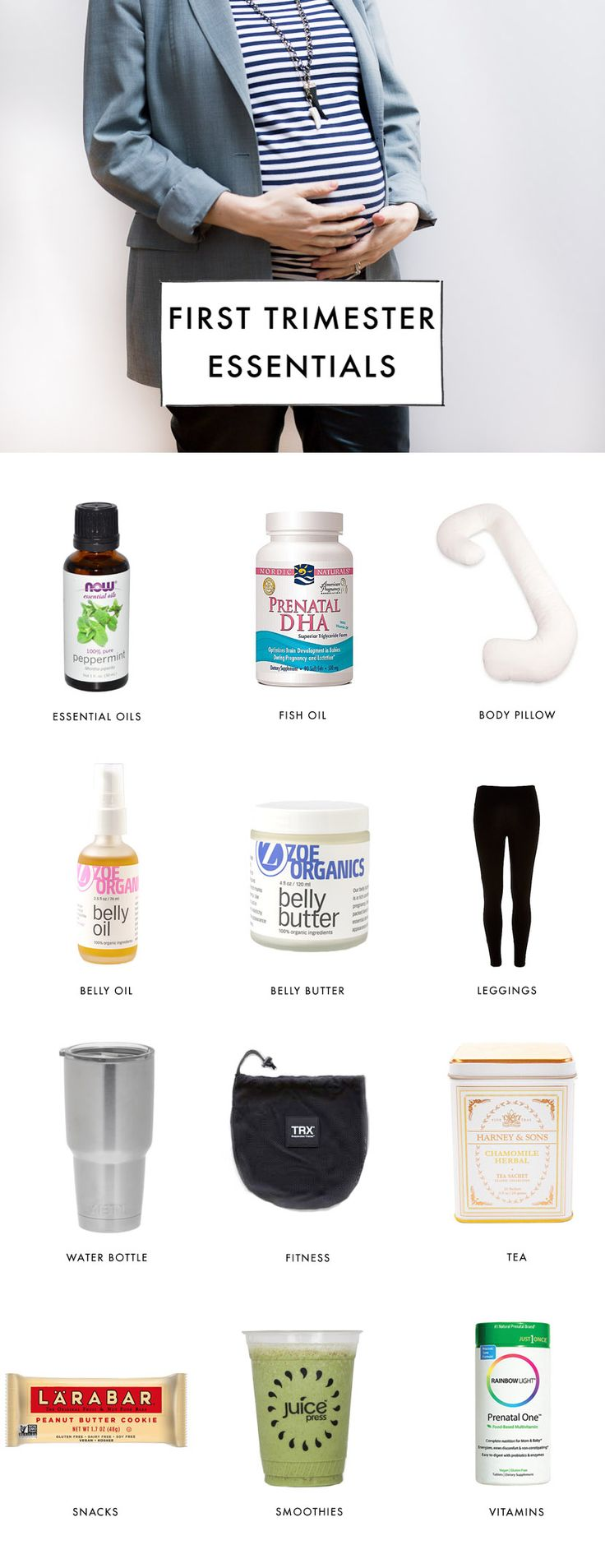 First Trimester I Pregnancy Essentials  @parkeretc