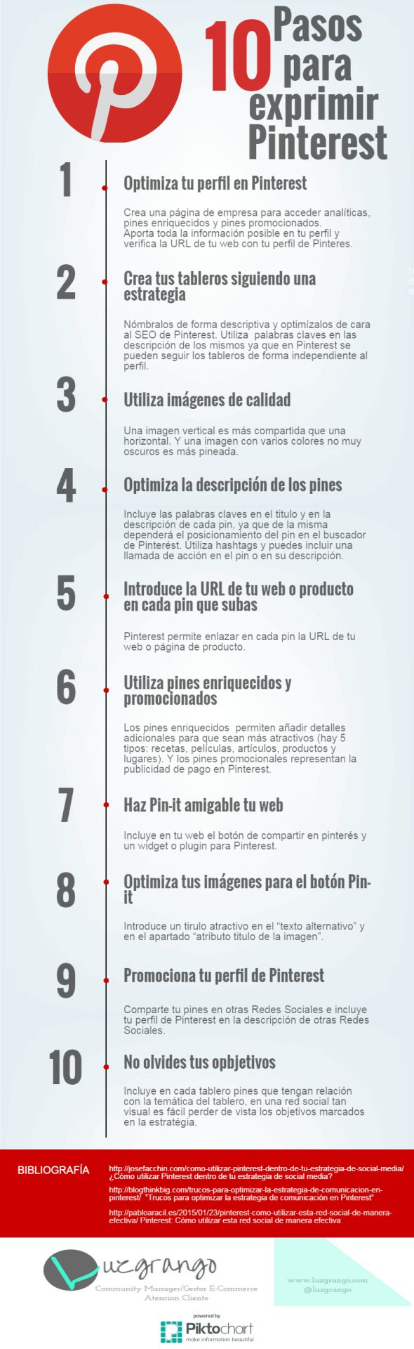 10 pasos para sacarle el máximo partido a pinterest.• Optimiza tu perfil. • Optimiza tus tableros. • Imágenes de calidad. • Utiliza buenas descripciones para tus pines. • Enlace tus pines con tu...