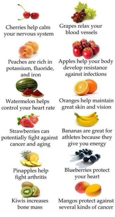 Some are Healthy Some there is controversy over Also on this list!