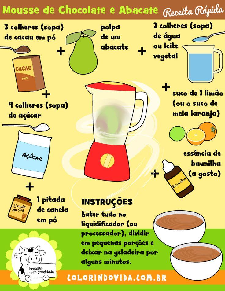 Mousse prático de chocolate e abacate
