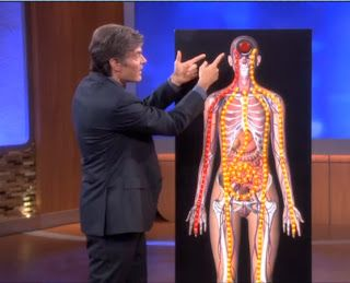 Dr Oz Show on Fibromyalgia, latest discovery and treatments #Fibromyalgia - The disease your doctor might miss. Dr Oz spoke with Dr Jennifer Caudle and Dr Sean Mackey about Fibromyalgia in the 23rd July 2013 episode of Dr Oz Show. I present here the links to the episode and also some excerpts and highlights for those who are unable to view the video. I encourage you to share this link to help patients across the world.