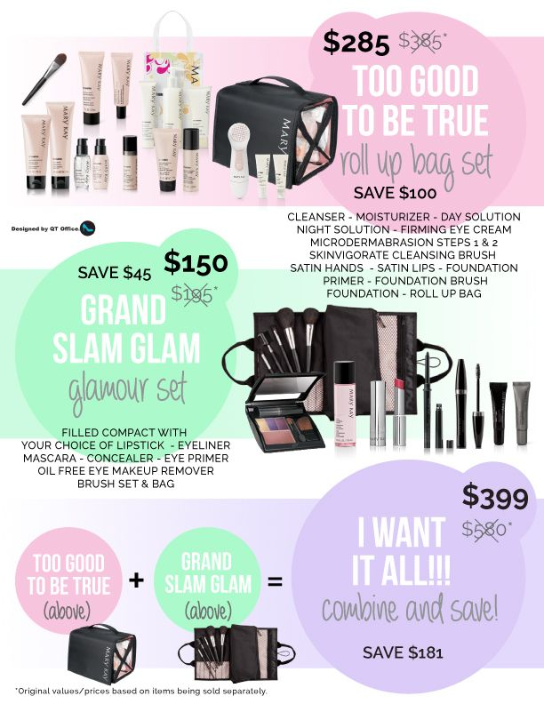 Anne Hanson Mary Kay Sales Diretor-United States Skincare Classes