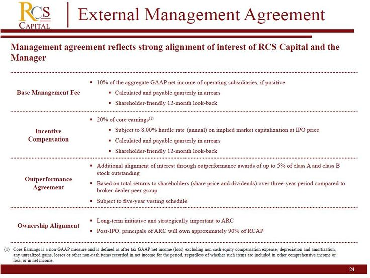 11 best Chapter 5 Significant Hospitality Contracts images on - business operating agreement