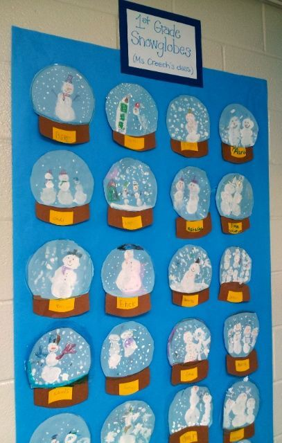 Snowglobe Art Fun To Watch Knick Knack Too Then Do Writing Activitiy Why Does Snowman Winter ProjectsSpace