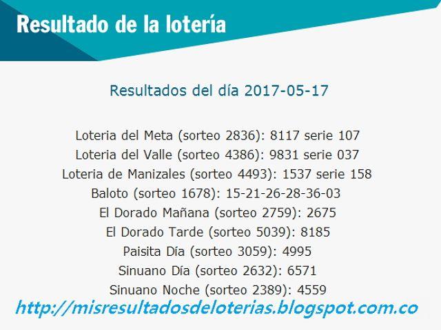 """Resultado de la Lotería: """"Como jugo la lotería hoy - Resultado de la Loterí..."""