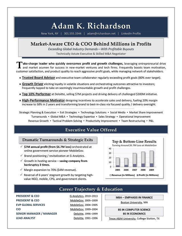 Ceo Coo Resume Sample Page 1 Executive Resume Resume Writer Recruiter Resume
