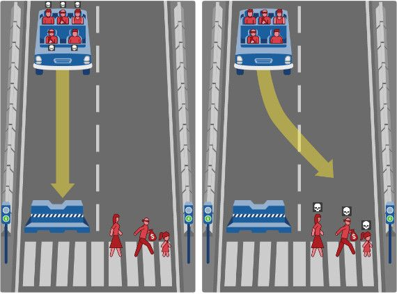 #MoralMachine by #MIT Judge like a self-driving car and choose the lesser of two evils. #automotive