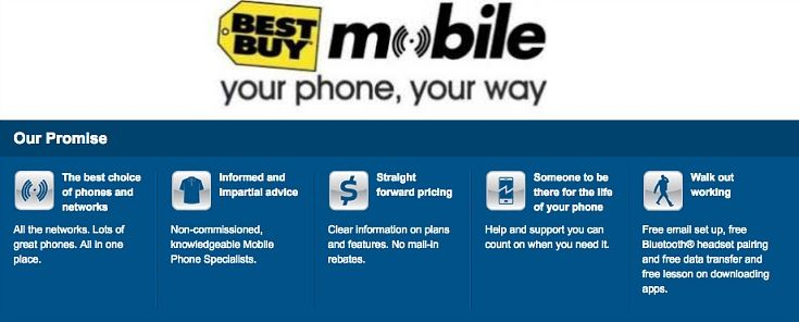 Embracing your roll as a double cohort with Best Buy Mobile. How those with termed cell phone contracts can benefit and get upgrades in Canada