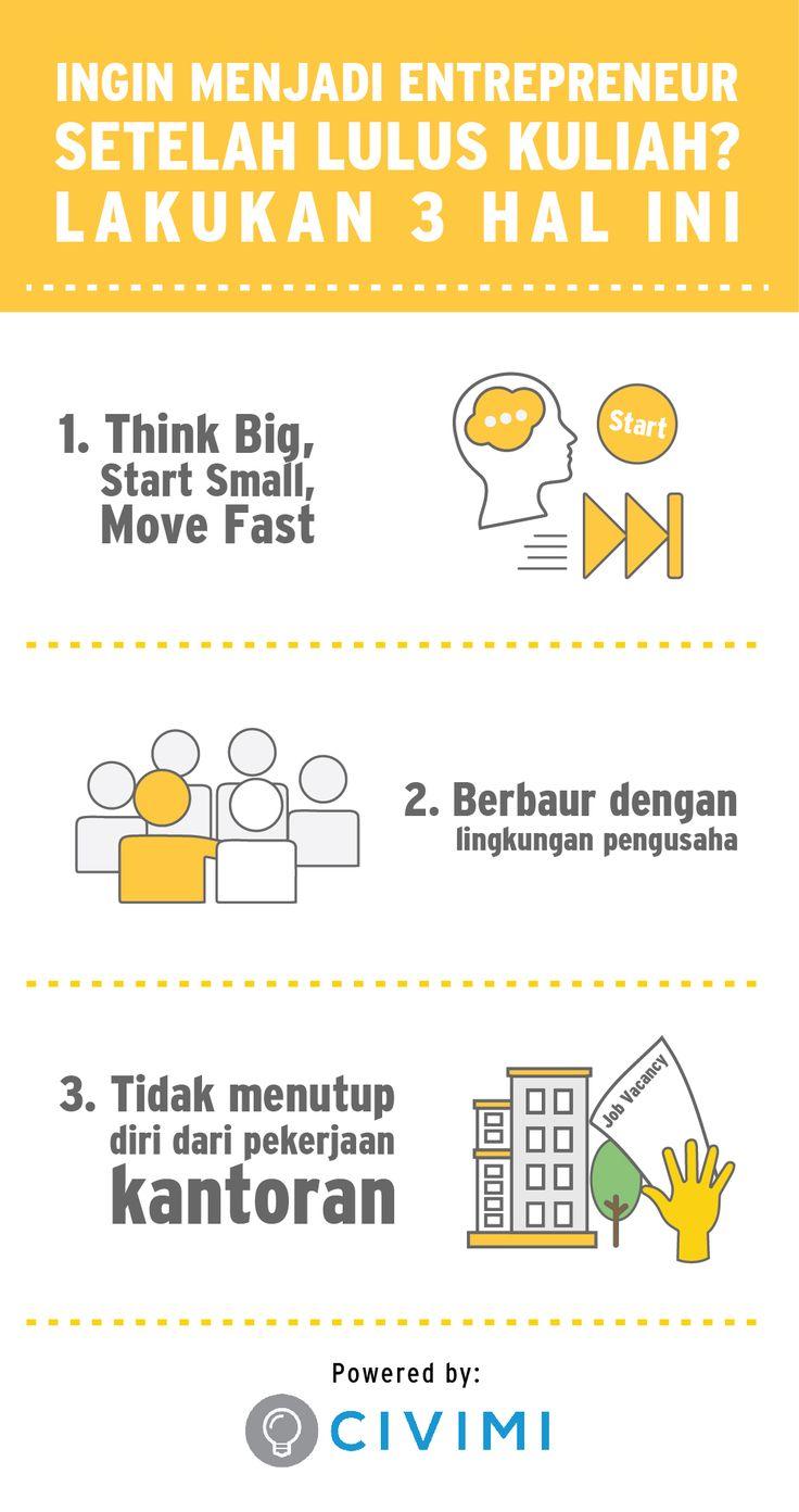 Ingin Menjadi Entrepreneur Setelah Lulus Kuliah? Lakukan 3 Hal Ini (Infographic)