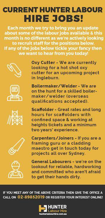 Labour Hire Jobs Available Now Sydney