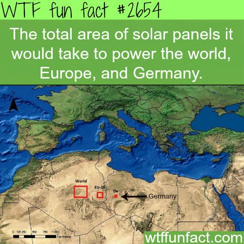 The area need to power the world using solar panels -WTF funfacts