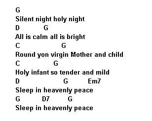 Silent Night Chord / Tab Sheet (only 3 chords)
