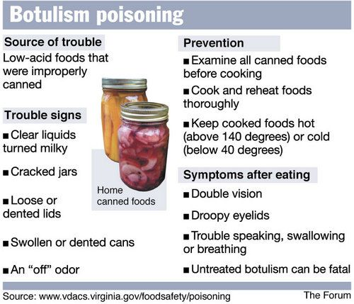 causes of food borne botulism A common culprit in food-borne botulism is improperly canned or fermented   thus smoothing the wrinkle or the pain the contraction causes.