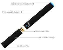 Blu Electronic Cigarettes are nowadays being considered as the number one brand. There are numerous reasons behind this which one can find in any Blu Cigs reviews.