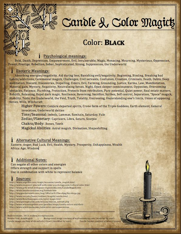 Candles:  #Candle & #Color #Magick ~ Black.