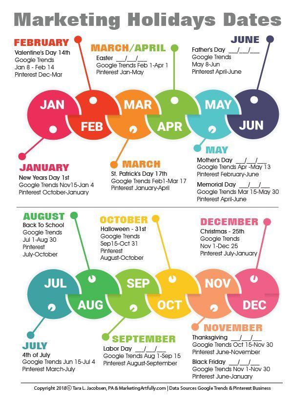 Big List Of Annual Marketing Holidays Marketing Strategy Social Media Marketing Calendar Holiday Market