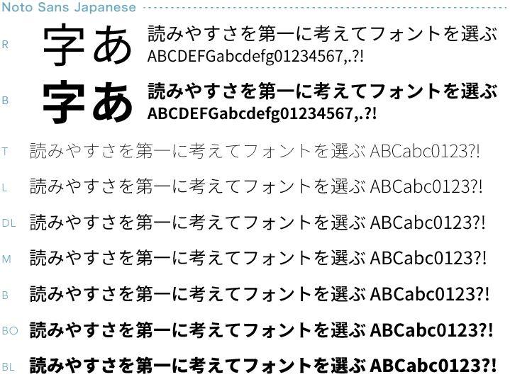 現時点でおそらく最も良い(少なくともWiondowsでは)ゴシック体のフリーフォントは、「Noto Sans Japanese」です。視認性、可読性、判読性の全てが高いフォントです。MSゴシックやヒラギノ角ゴよりも現代的で、メイリオほどは未来的でなく、素朴な字形をした美しいフォントです。しかも、半角英数字が等幅ではなくプロポーショナルですので、このフォントだけで欧和混植の文章でも美しい書類を作成できます(つまり、わざわざ英数字だけフォントを変える必要がない)。そして何より素晴らしいのが、ウェイトが7つもあるということ。これだけあれば、見出しから本文まで様々な用途に使うことができます。