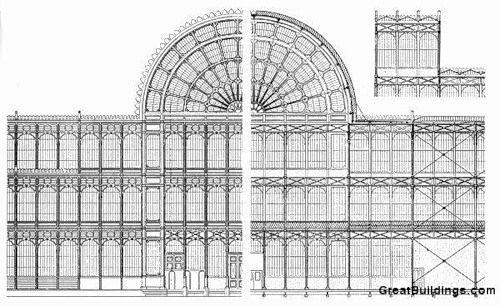 Crystal Palace Хрустальный дворец Местонахождение: Лондон (Великобритания) Архитектор: Джозеф Пэкстон Годы строительства: 1850—1851 (для Всемирной выставки в Лондоне), 1852—1854 (в Сайденхем-Хилле), сгорел в 1936