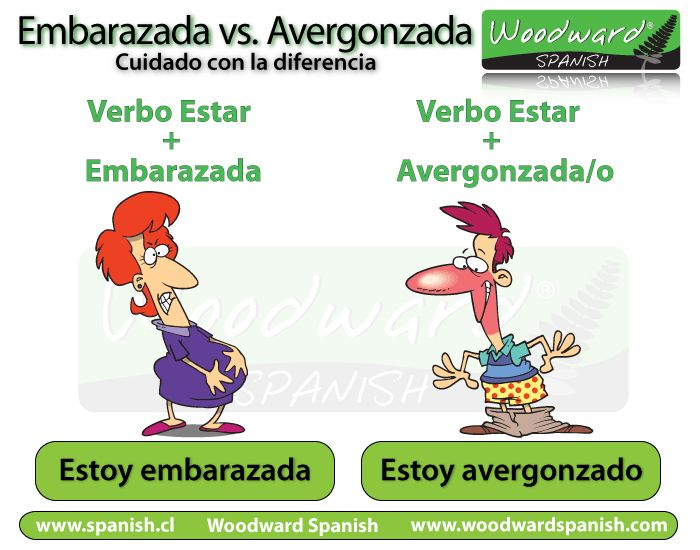 """Are you embarrassed or pregnant? A common mistake for English speakers using """"embarazada"""" incorrectly."""