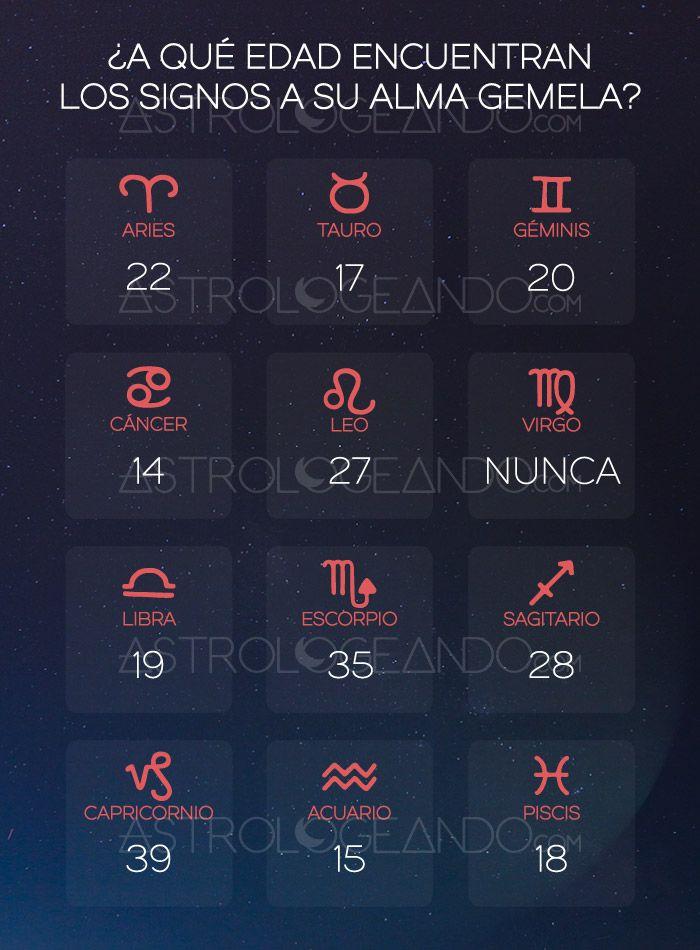 ¿A qué edad encuentran los signos a su alma gemela? #Astrología #Zodiaco #Astrologeando