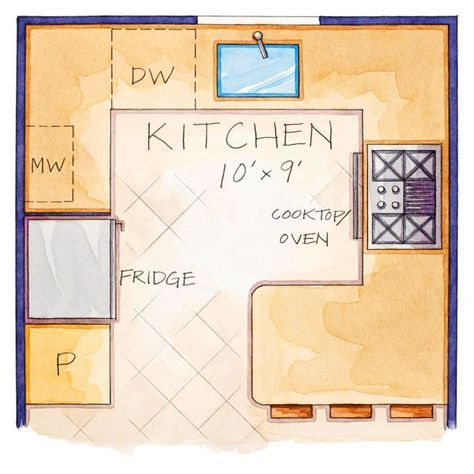 Nature-Inspired Kitchen- Efficient Floor Plan     Careful space planning made the most of this 10x9-foot kitchen. The microwave was installed in an upper cabinet, which freed up valuable counter space. A small peninsula doubles as prep space and a gathering spot for visiting with the cook.