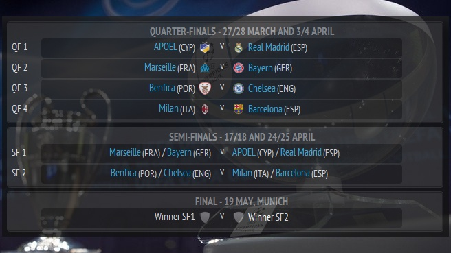 UEFA Champions League Quarter-Final, Semi-Final and Final draw result!    http://www.FlashScore.com