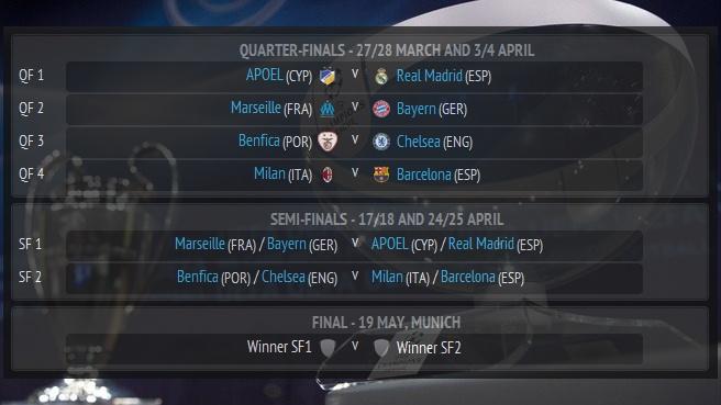 UEFA Champions League Quarter-Final, Semi-Final and Final draw result!    http://www.FlashScore.com