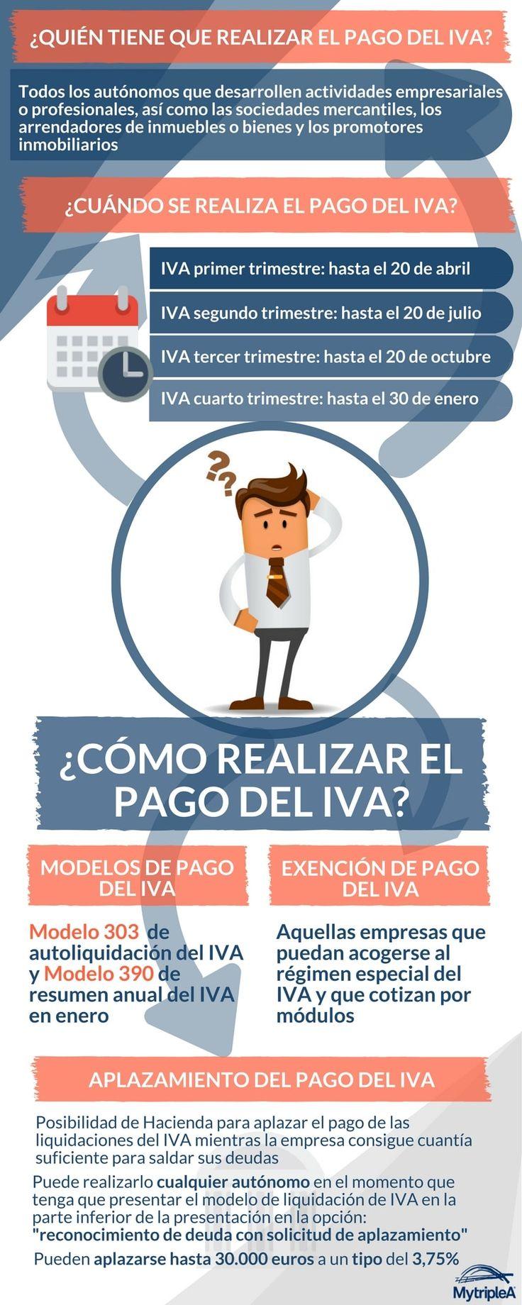¿Te gusta nuestra #infografía sobre el #pago del #IVA? ¿Quieres saber más? Lee nuestro post pinchando en la imagen.