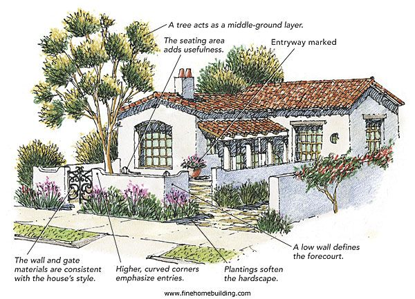 Front-Yard Forecourts