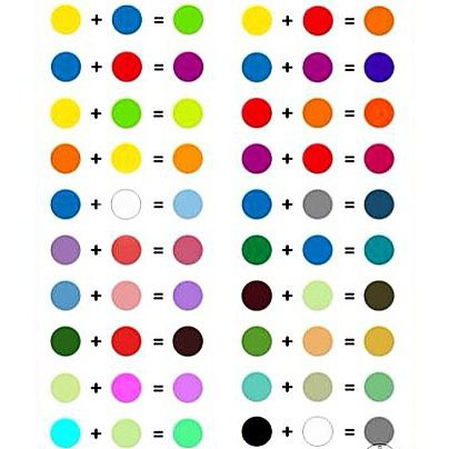 Картинки таблица смешивания красок