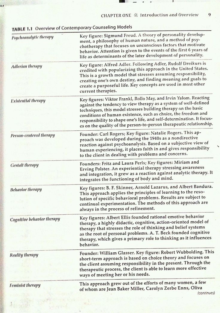 Image result for counseling theory cheat sheet social