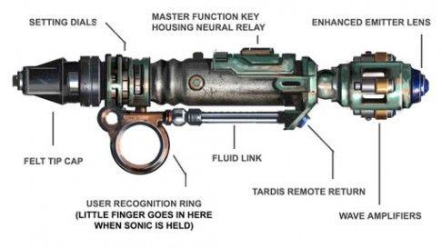 11th Doctors sonic screwdriver