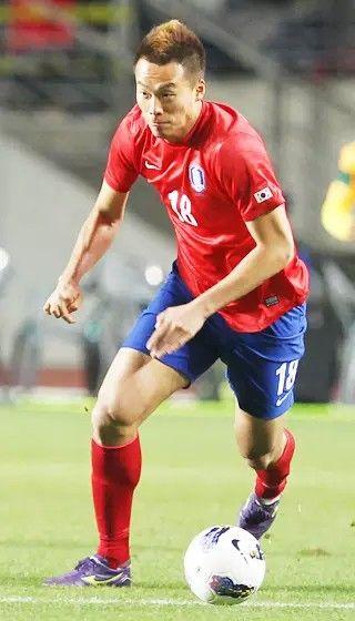 Kim Shin Wook - Ulsan Hyundai (Corea Sud)