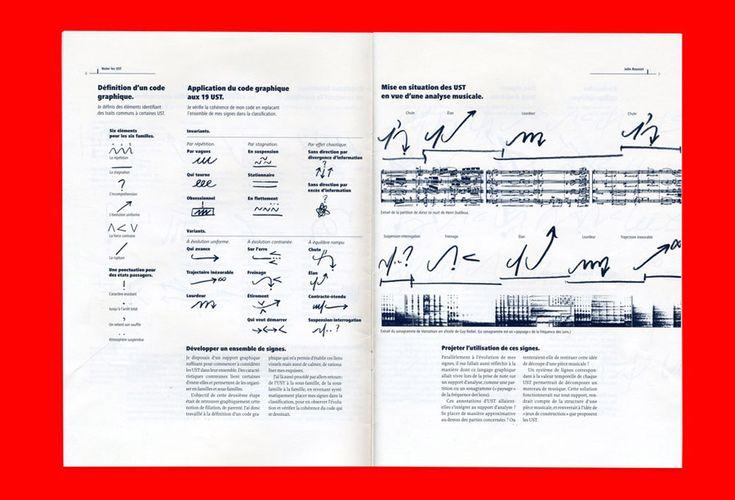 Julie Rousset — Design graphique FIGURES SONORES :  Le Laboratoire de Musique et Informatique de Marseille (MIM) a développé  un nouveau langage. Ce langage décrit les sensations de mouvement produites  par le son. Chute, Contracté-étendu, Élan, En suspension, Trajectoire-inexorable, au total 19 UST (Unités Sémiotiques Temporelles) et leur grammaire permettent de découper la musique électroacoustique. Mon travail consistait,  en étroite relation avec le MIM, a développer et proposer un…