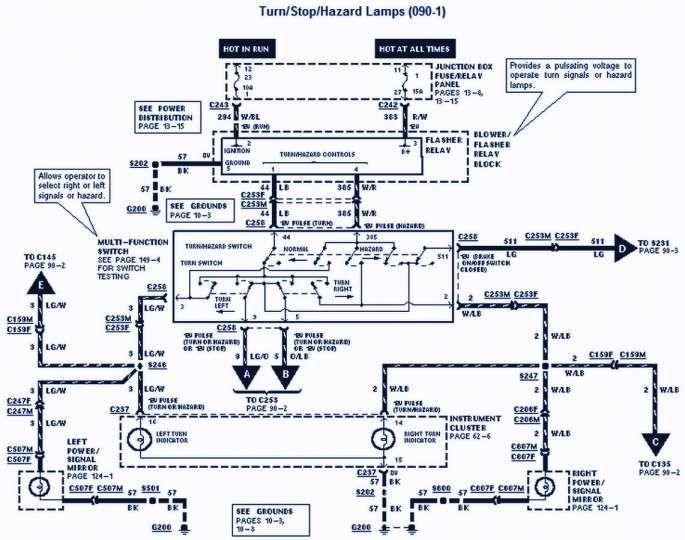 17  1997 Ford F150 Engine Wiring Diagram1997 Ford F150