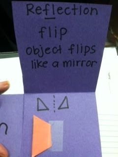 shape transformations foldable for teaching geometry, includes slide, turn, and flip