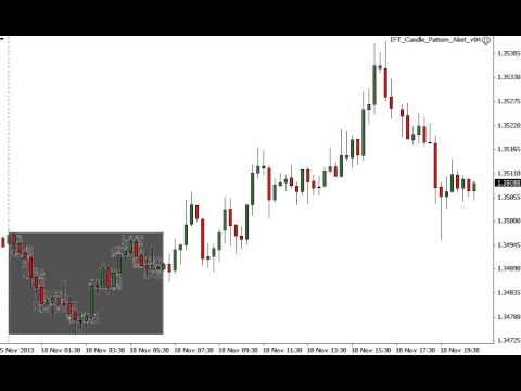 Forex News : Forex Signals Summary Video. +32 pips profit using our powerful Forex Trading Strategies. 18 November.