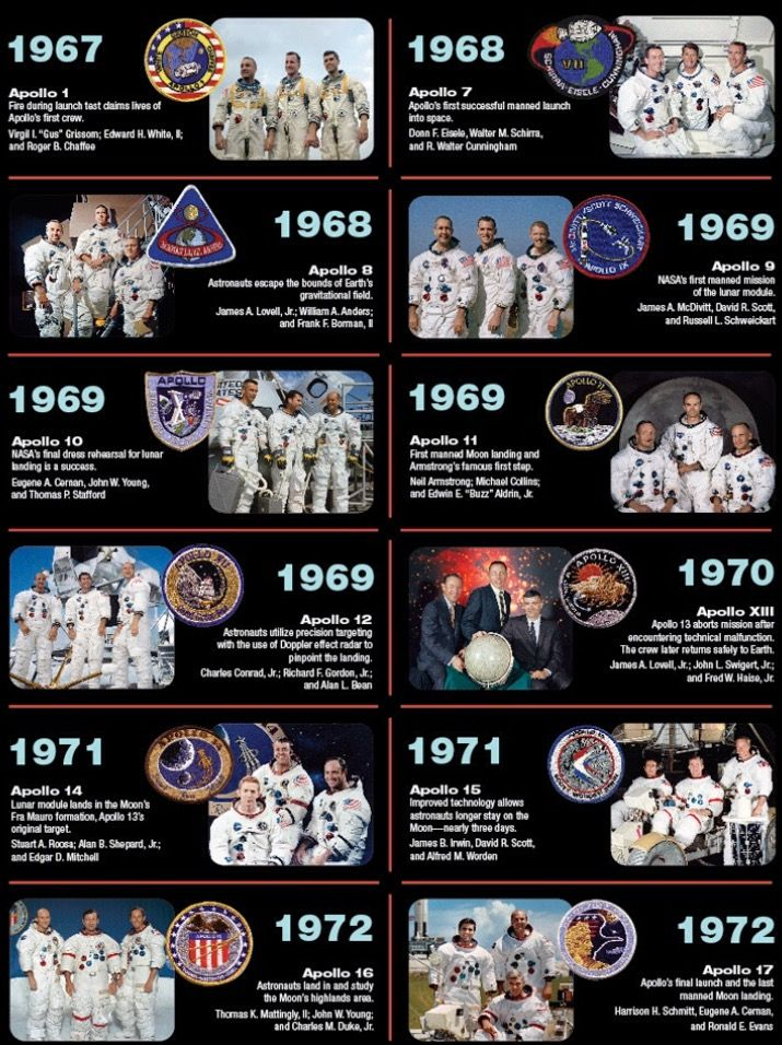 nasa apollo program historical information - photo #2